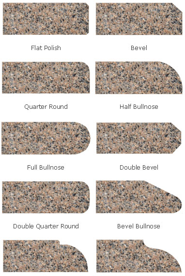 Countertop Nosing Options : Pin Granite Counter Top Edge Options Httpwwwcarletongranitecomedge ...